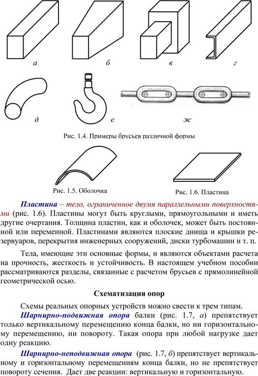 Типы схематизаций, используемые в сопротивлении материалов