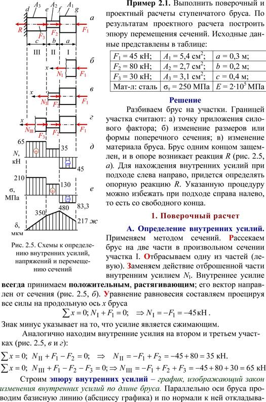 195 расчет элементов работающих на изгиб растяжение