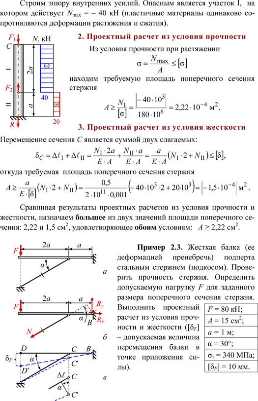 Употребительные формулы для расчета поперечных сечений