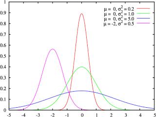 Теория вероятности решения